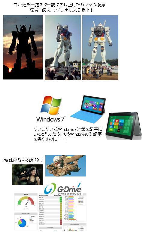デジタコ&物流情報システム開発のフルバック@なつかし写真集5