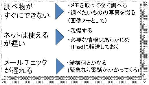 デジタコ&物流情報システム開発のフルバック@不便