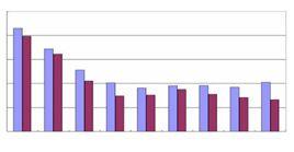 デジタコ&物流情報システム開発のフルバック@グラフ