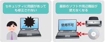 デジタコ&物流情報システム開発のフルバック@XPの終焉