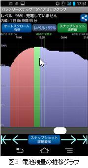 デジタコ&物流情報システム開発のフルバック@バッテリースナップ
