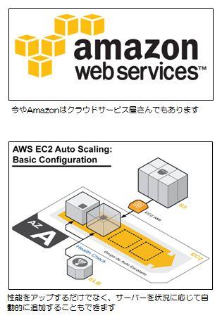 デジタコ&物流情報システム開発のフルバック@クラウドサービス