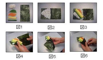デジタコ&物流情報システム開発のフルバック@手巻き寿司