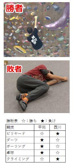 デジタコ&物流情報システム開発のフルバック@戦いの記録