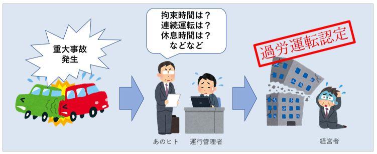 デジタコ&物流情報システム開発のフルバック@義務化