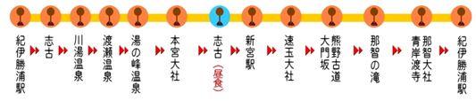 デジタコ&物流情報システム開発のフルバック@熊野三山