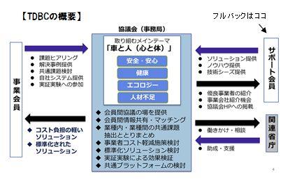 デジタコ&物流情報システム開発のフルバック@TDBC