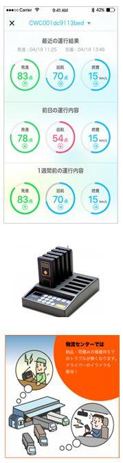 デジタコ&物流情報システム開発のフルバック@運輸交通システムEXPO