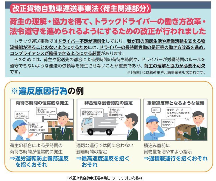 デジタコ&物流情報システム開発のフルバック@改正貨物自動車運送事業法