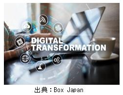 デジタコ&物流情報システム開発のフルバック@DX