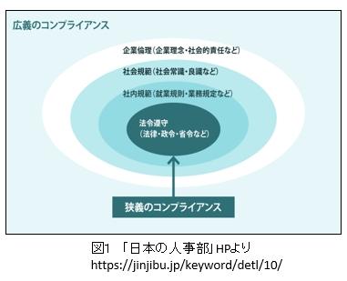 デジタコ&物流情報システム開発のフルバック@テレワーク